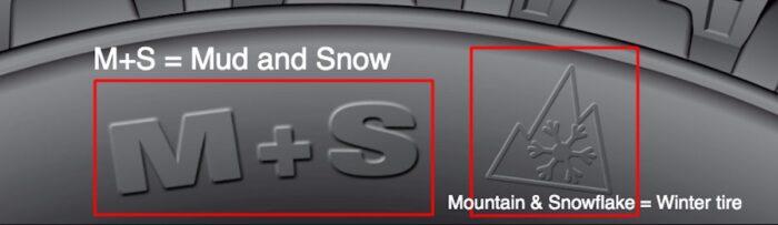 tire-symbols-tractionlife